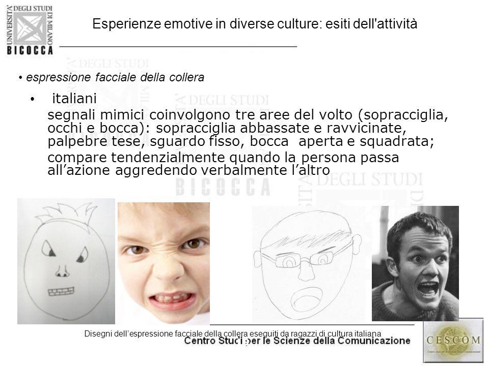 19 italiani segnali mimici coinvolgono tre aree del volto (sopracciglia, occhi e bocca): sopracciglia abbassate e ravvicinate, palpebre tese, sguardo