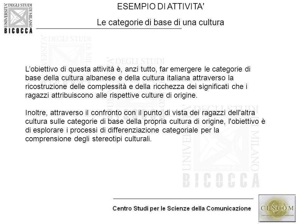 ESEMPIO DI ATTIVITA' Le categorie di base di una cultura L'obiettivo di questa attività è, anzi tutto, far emergere le categorie di base della cultura