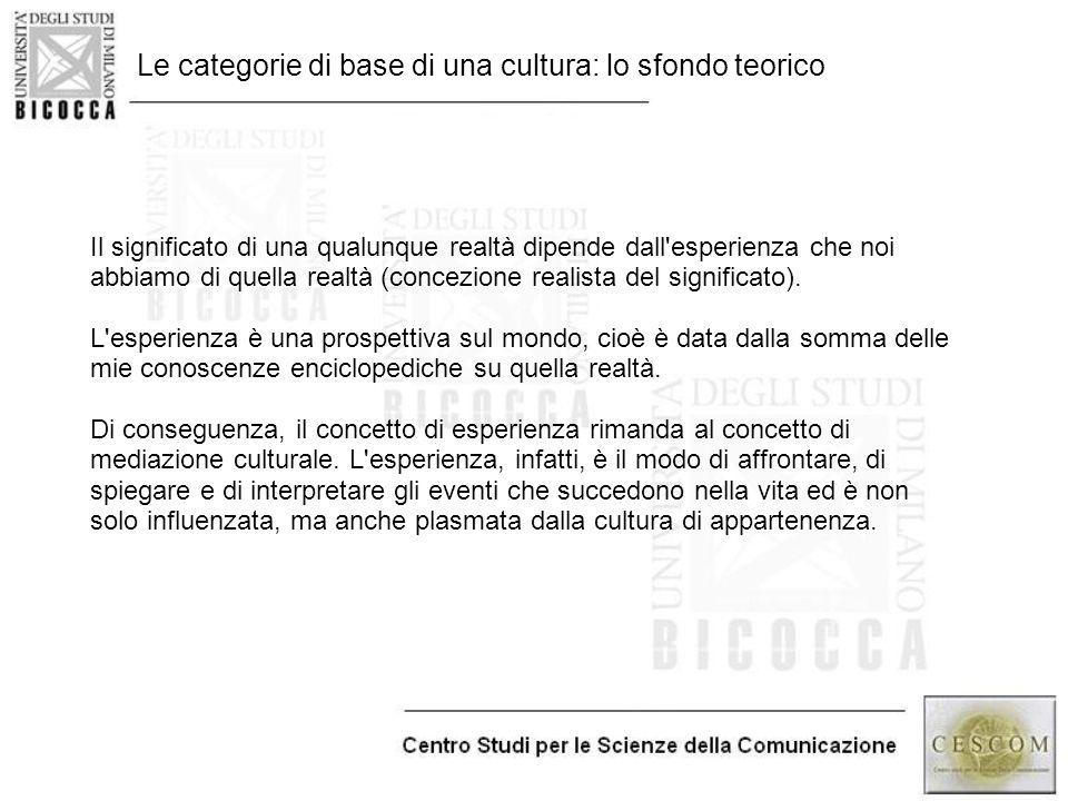Le categorie di base di una cultura: lo sfondo teorico Il significato di una qualunque realtà dipende dall'esperienza che noi abbiamo di quella realtà