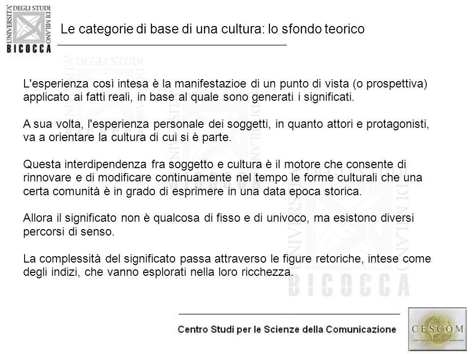 Le categorie di base di una cultura: lo sfondo teorico L'esperienza così intesa è la manifestazioe di un punto di vista (o prospettiva) applicato ai f