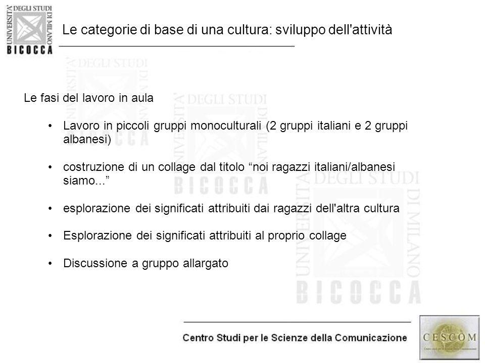 Le categorie di base di una cultura: sviluppo dell'attività Le fasi del lavoro in aula Lavoro in piccoli gruppi monoculturali (2 gruppi italiani e 2 g