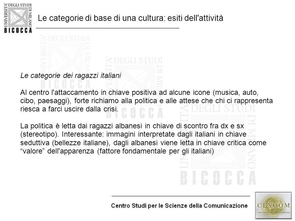 Le categorie dei ragazzi italiani Al centro l'attaccamento in chiave positiva ad alcune icone (musica, auto, cibo, paesaggi), forte richiamo alla poli