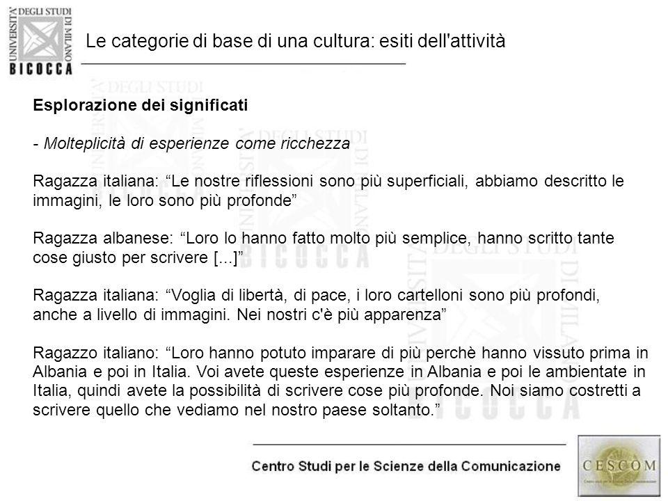 """Le categorie di base di una cultura: esiti dell'attività Esplorazione dei significati - Molteplicità di esperienze come ricchezza Ragazza italiana: """"L"""