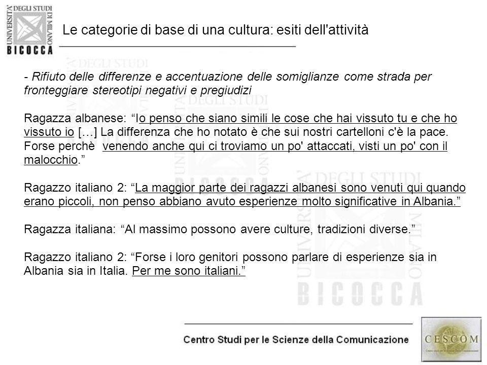 Le categorie di base di una cultura: esiti dell'attività - Rifiuto delle differenze e accentuazione delle somiglianze come strada per fronteggiare ste