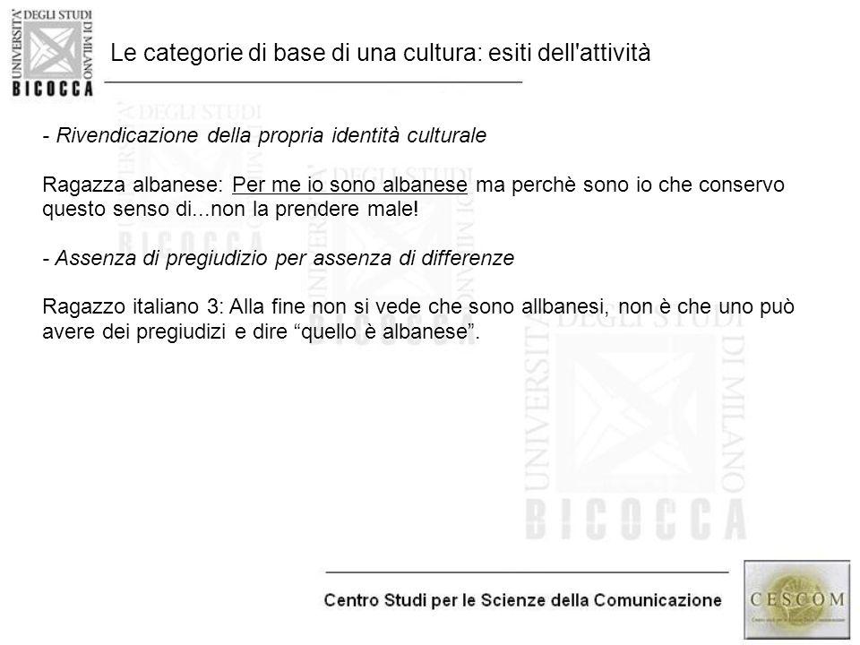 Le categorie di base di una cultura: esiti dell'attività - Rivendicazione della propria identità culturale Ragazza albanese: Per me io sono albanese m
