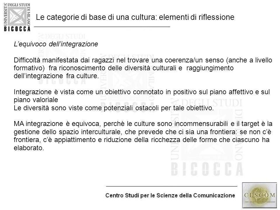 Le categorie di base di una cultura: elementi di riflessione L'equivoco dell'integrazione Difficoltà manifestata dai ragazzi nel trovare una coerenza/