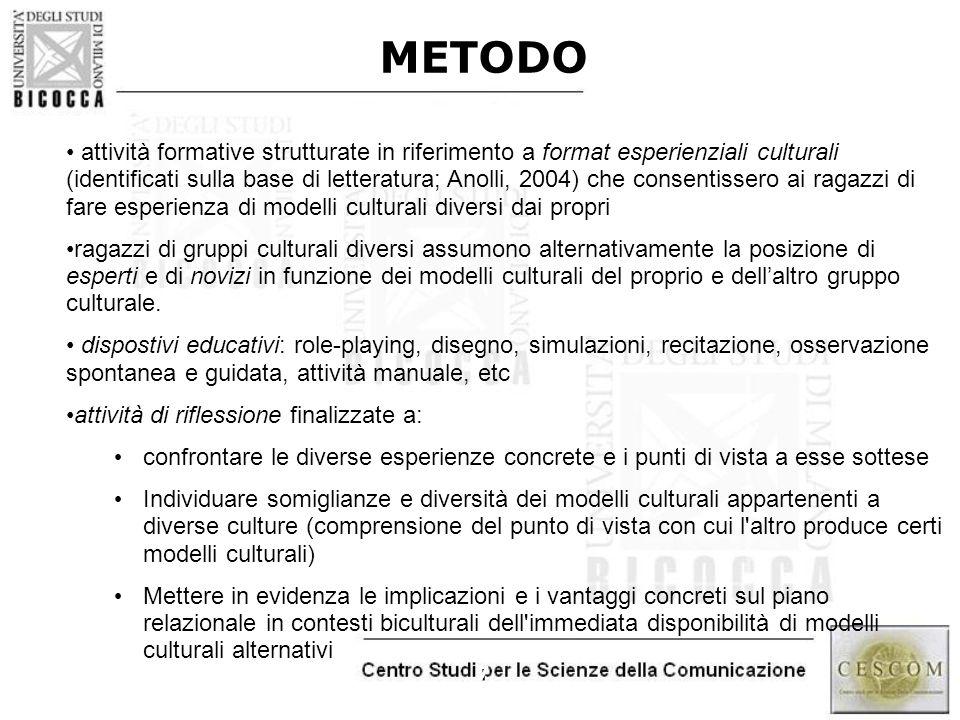 7 METODO attività formative strutturate in riferimento a format esperienziali culturali (identificati sulla base di letteratura; Anolli, 2004) che con