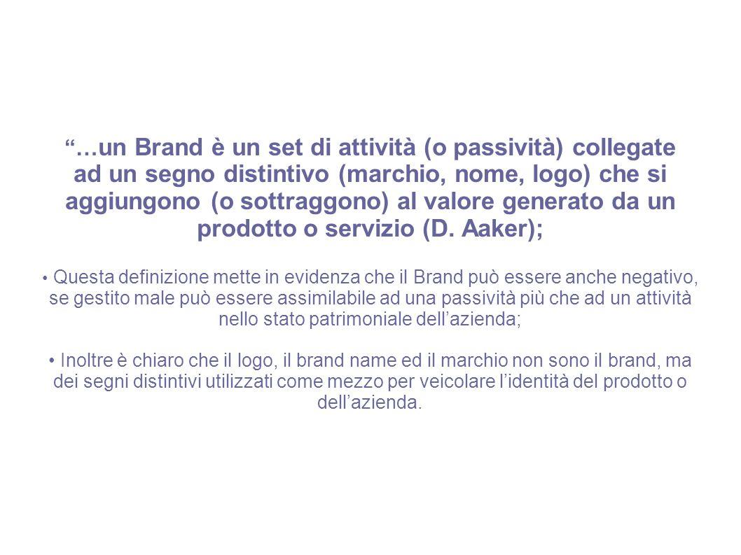 """""""… un Brand è un set di attività (o passività) collegate ad un segno distintivo (marchio, nome, logo) che si aggiungono (o sottraggono) al valore gene"""