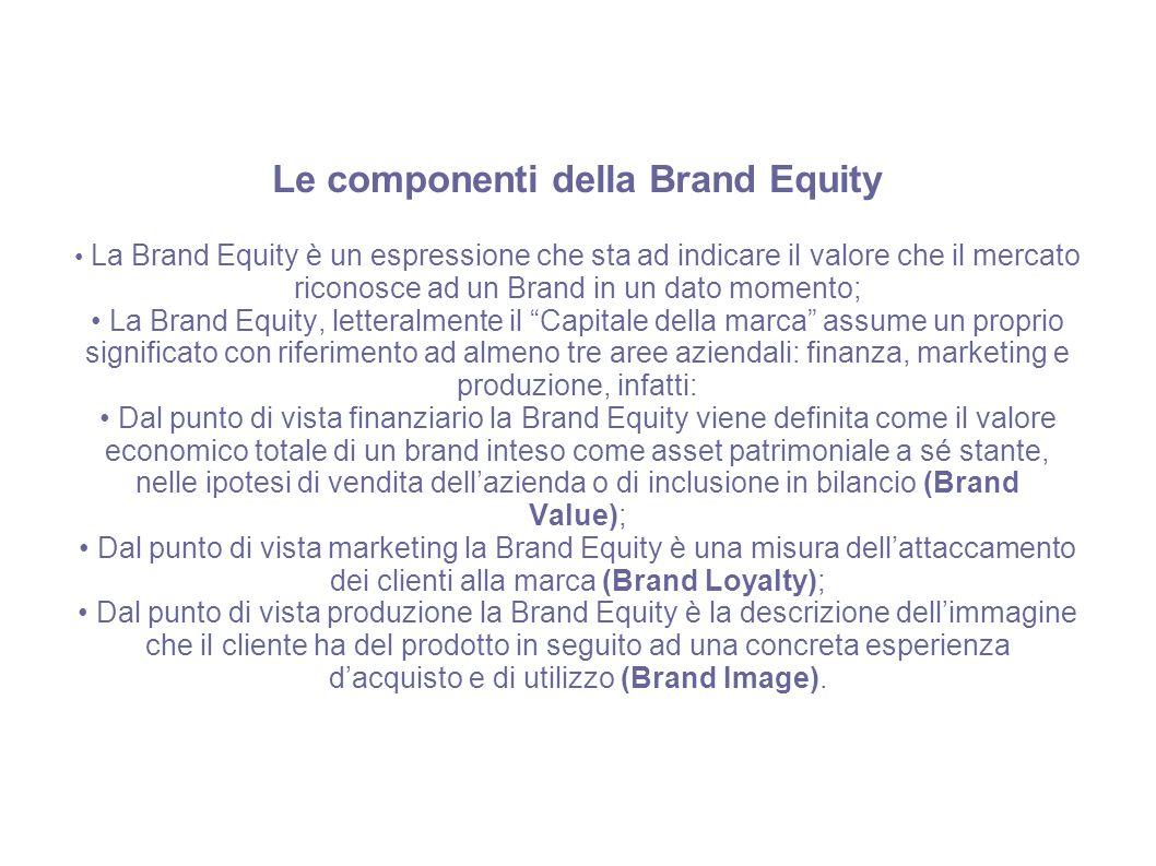 Le componenti della Brand Equity La Brand Equity è un espressione che sta ad indicare il valore che il mercato riconosce ad un Brand in un dato moment