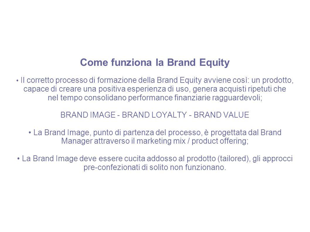 Come funziona la Brand Equity Il corretto processo di formazione della Brand Equity avviene così: un prodotto, capace di creare una positiva esperienz