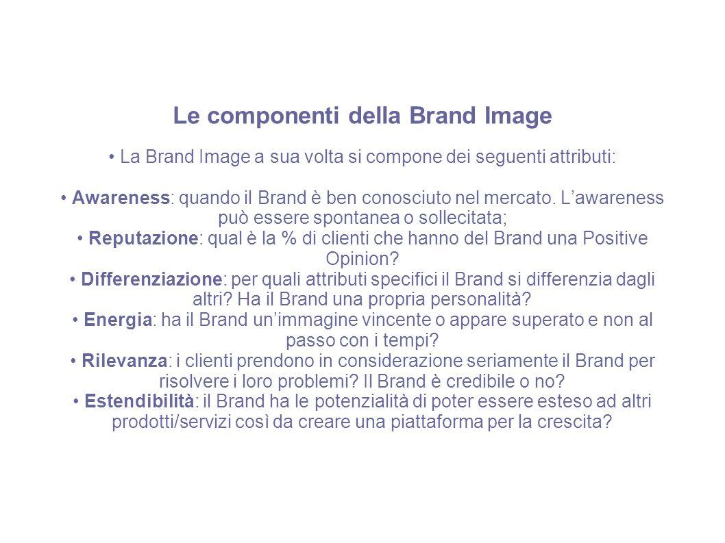 Le componenti della Brand Image La Brand Image a sua volta si compone dei seguenti attributi: Awareness: quando il Brand è ben conosciuto nel mercato.