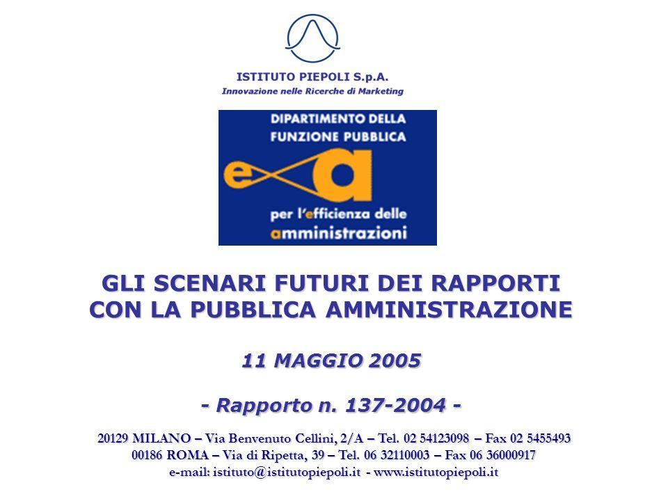1 GLI SCENARI FUTURI DEI RAPPORTI CON LA PUBBLICA AMMINISTRAZIONE 11 MAGGIO 2005 - Rapporto n.