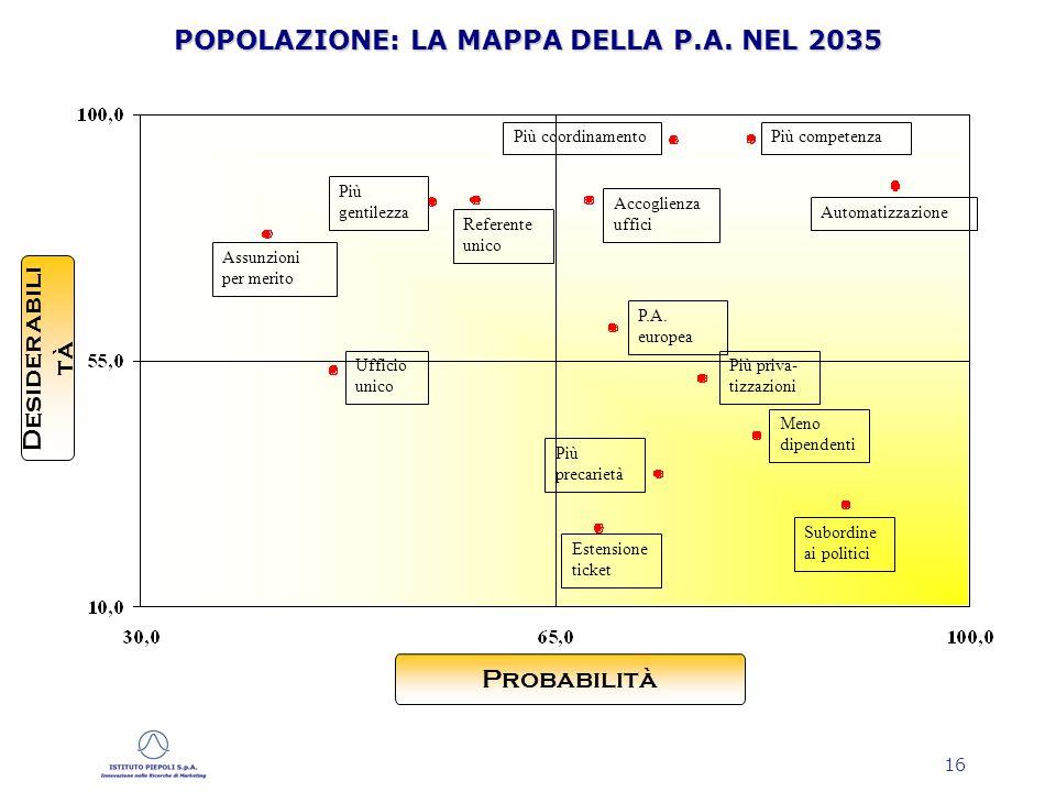 16 POPOLAZIONE: LA MAPPA DELLA P.A.