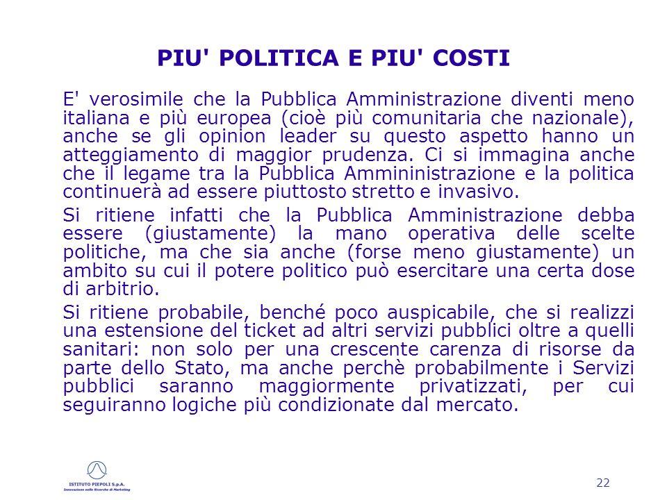 22 PIU POLITICA E PIU COSTI E verosimile che la Pubblica Amministrazione diventi meno italiana e più europea (cioè più comunitaria che nazionale), anche se gli opinion leader su questo aspetto hanno un atteggiamento di maggior prudenza.