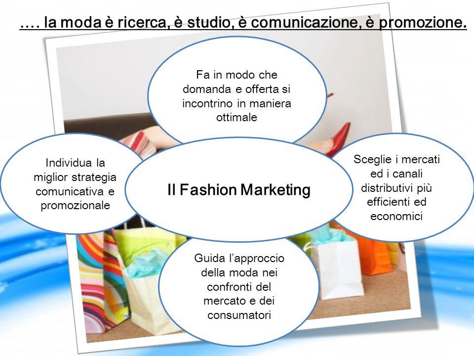 Guida l'approccio della moda nei confronti del mercato e dei consumatori Individua la miglior strategia comunicativa e promozionale Sceglie i mercati ed i canali distributivi più efficienti ed economici Fa in modo che domanda e offerta si incontrino in maniera ottimale ….