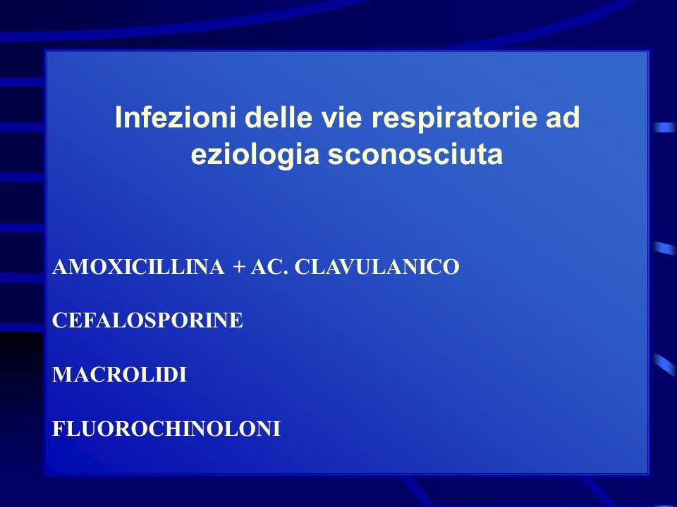 Infezioni delle vie respiratorie ad eziologia sconosciuta AMOXICILLINA + AC. CLAVULANICO CEFALOSPORINE MACROLIDI FLUOROCHINOLONI