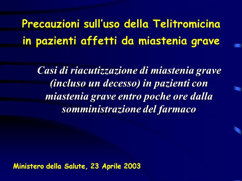 Precauzioni sull'uso della Telitromicina in pazienti affetti da miastenia grave Ministero della Salute, 23 Aprile 2003 Casi di riacutizzazione di mias