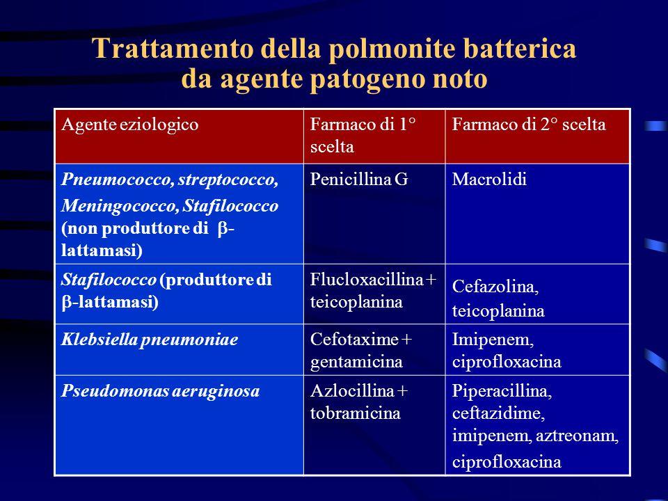 Trattamento della polmonite batterica da agente patogeno noto Agente eziologicoFarmaco di 1° scelta Farmaco di 2° scelta Haemophilus influenzaeCefotaxime, cefixima Amoxicillina, Mezlocillina, piperacillina, Bacteroides sppCefoxitinaClindamicina, Imipenem, Metronidazolo Mycoplasma pneumoniae, Chlamydia psittaci, Coxiella burneti DoxiciclinaMacrolidi (micoplasma), Rifampicina Legionella pneumophilaMacrolidiRifampicina Chlamydia trachomatisMacrolidiDoxiciclina Pneumocystis cariniiCotrimossazolo
