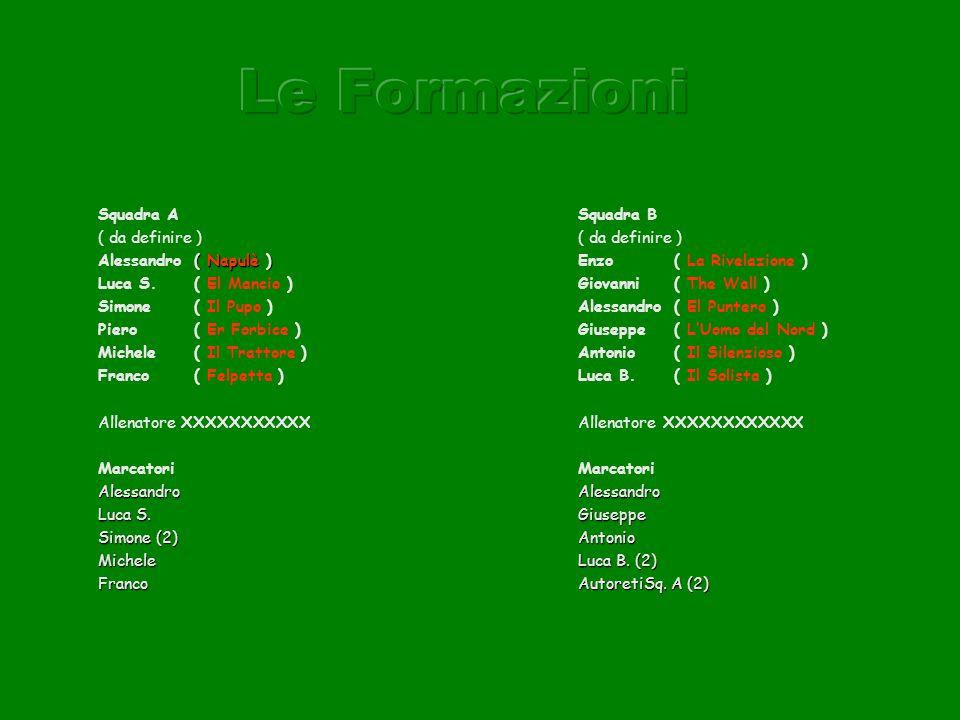 Incontro di Calcio a 6 Ia Giornata Trofeo U.E.F.A.