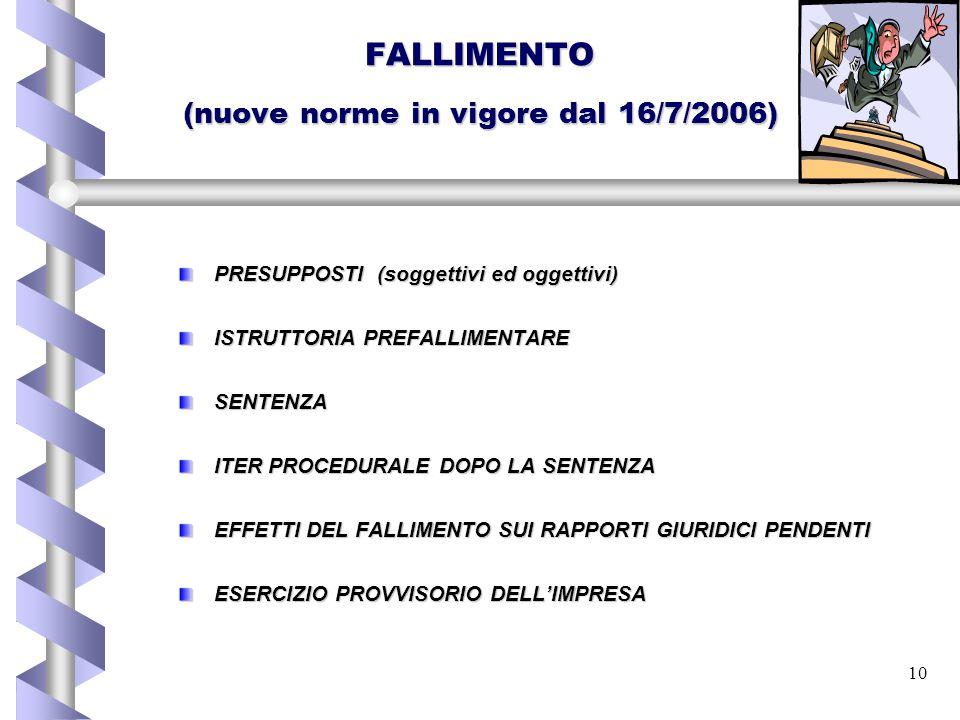 10 FALLIMENTO (nuove norme in vigore dal 16/7/2006) PRESUPPOSTI (soggettivi ed oggettivi) ISTRUTTORIA PREFALLIMENTARE SENTENZA ITER PROCEDURALE DOPO L