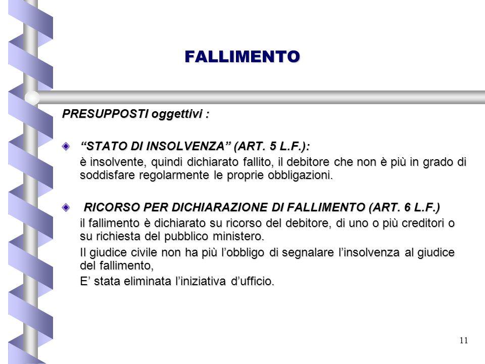 """11 FALLIMENTO PRESUPPOSTI oggettivi : """"STATO DI INSOLVENZA"""" (ART. 5 L.F.): è insolvente, quindi dichiarato fallito, il debitore che non è più in grado"""