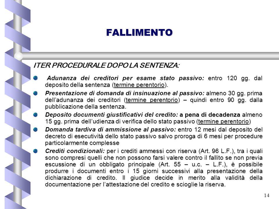 14 FALLIMENTO ITER PROCEDURALE DOPO LA SENTENZA: entro 120 gg. dal deposito della sentenza (termine perentorio). Adunanza dei creditori per esame stat