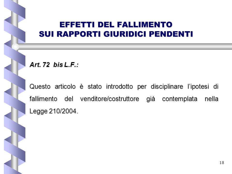 18 EFFETTI DEL FALLIMENTO SUI RAPPORTI GIURIDICI PENDENTI Art. 72 bis L.F.: Questo articolo è stato introdotto per disciplinare l'ipotesi di falliment
