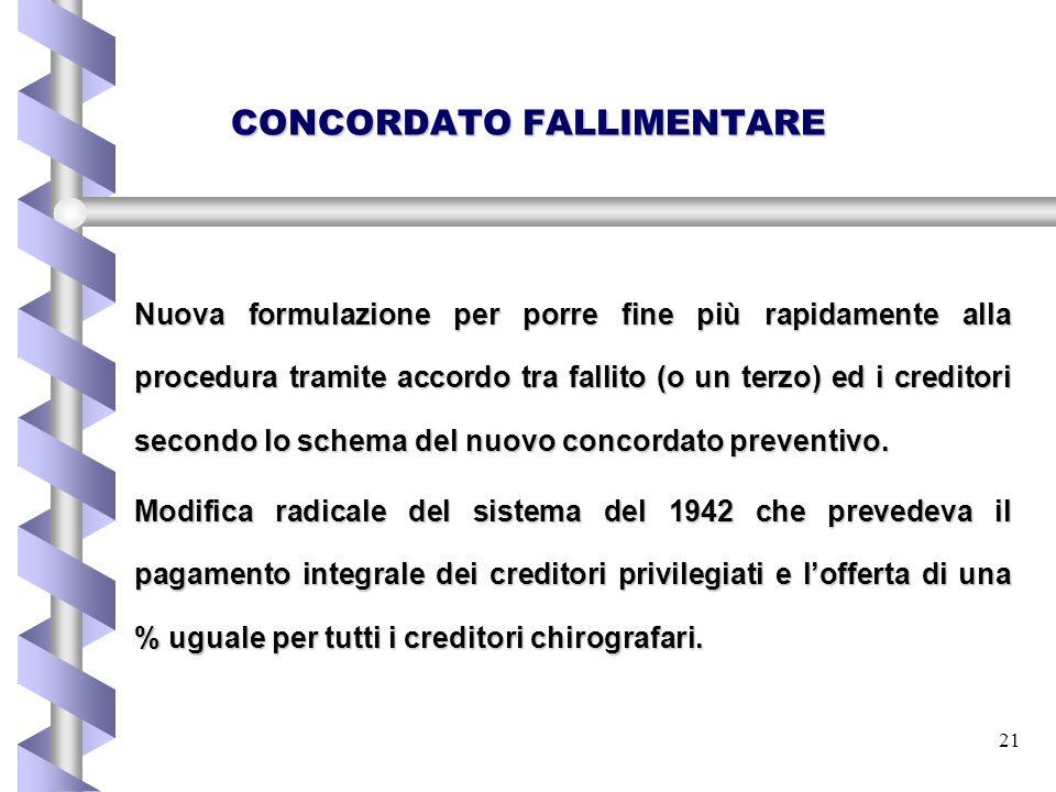 21 CONCORDATO FALLIMENTARE Nuova formulazione per porre fine più rapidamente alla procedura tramite accordo tra fallito (o un terzo) ed i creditori se