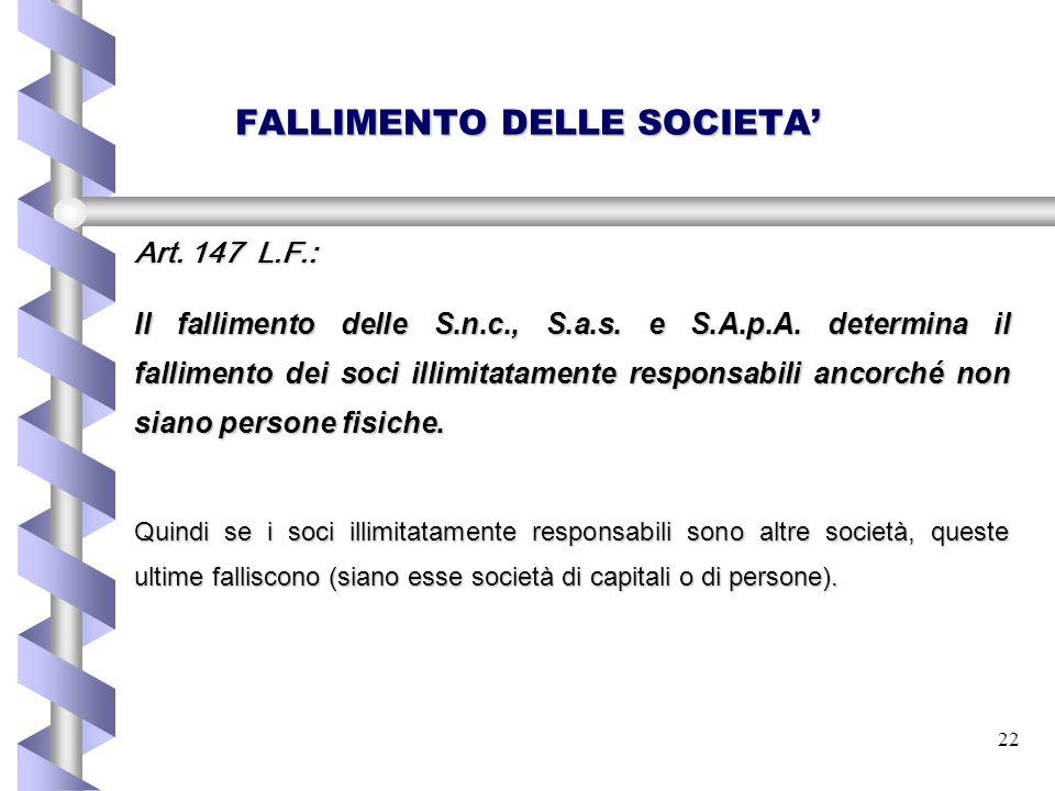 22 FALLIMENTO DELLE SOCIETA' Art. 147 L.F.: Il fallimento delle S.n.c., S.a.s. e S.A.p.A. determina il fallimento dei soci illimitatamente responsabil