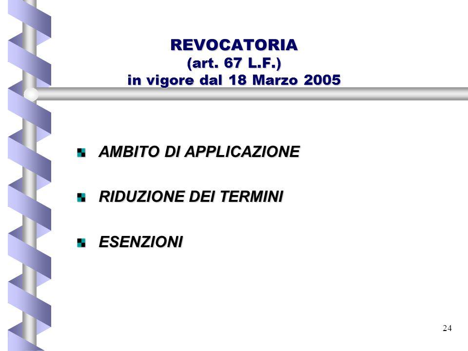 24 REVOCATORIA (art. 67 L.F.) in vigore dal 18 Marzo 2005 AMBITO DI APPLICAZIONE AMBITO DI APPLICAZIONE RIDUZIONE DEI TERMINI RIDUZIONE DEI TERMINI ES