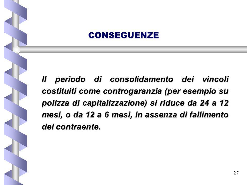 27 CONSEGUENZE Il periodo di consolidamento dei vincoli costituiti come controgaranzia (per esempio su polizza di capitalizzazione) si riduce da 24 a