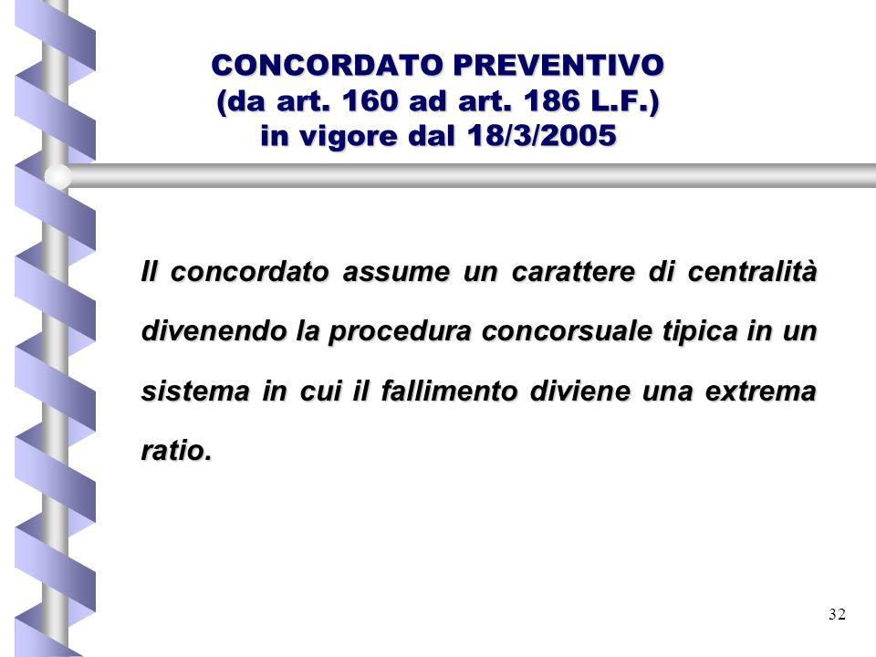 32 CONCORDATO PREVENTIVO (da art. 160 ad art. 186 L.F.) in vigore dal 18/3/2005 Il concordato assume un carattere di centralità divenendo la procedura