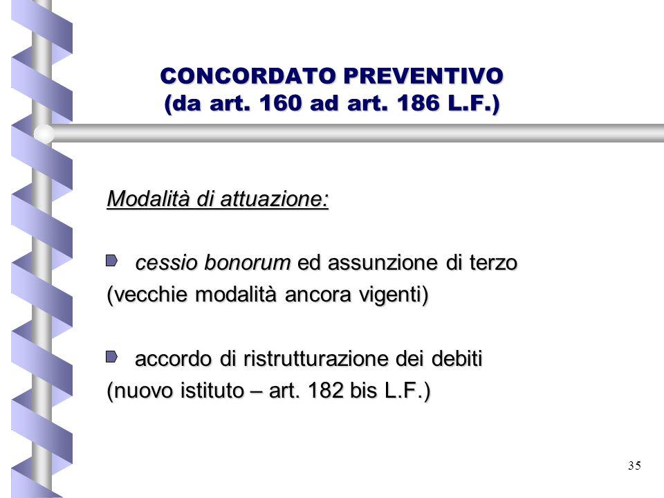 35 CONCORDATO PREVENTIVO (da art. 160 ad art. 186 L.F.) Modalità di attuazione: cessio bonorum ed assunzione di terzocessio bonorum ed assunzione di t