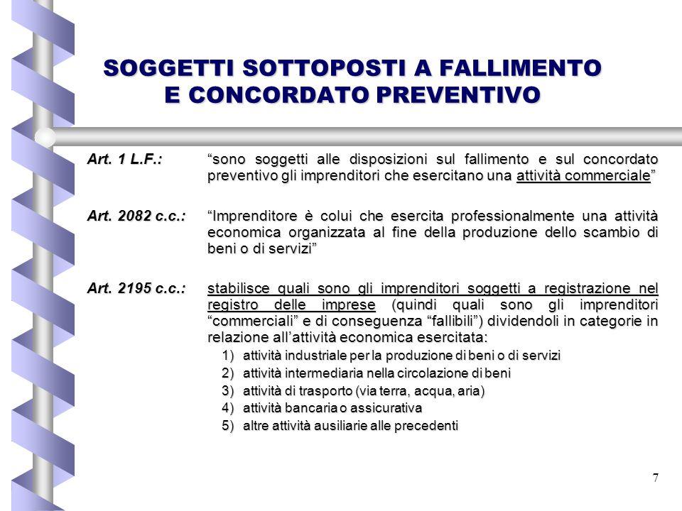 """7 SOGGETTI SOTTOPOSTI A FALLIMENTO E CONCORDATO PREVENTIVO Art. 1 L.F.: """"sono soggetti alle disposizioni sul fallimento e sul concordato preventivo gl"""