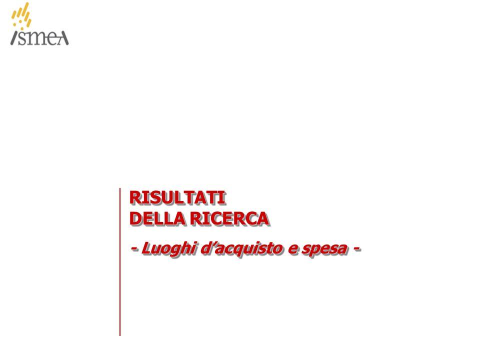 © 2005 ISMEA-Il mercato dei prodotti floricoli Job 6300 18/36 RISULTATI DELLA RICERCA - Luoghi d'acquisto e spesa - RISULTATI DELLA RICERCA - Luoghi d'acquisto e spesa -
