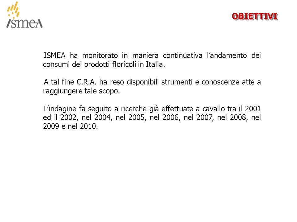© 2005 ISMEA-Il mercato dei prodotti floricoli Job 6300 3/36 OBIETTIVIOBIETTIVI ISMEA ha monitorato in maniera continuativa l'andamento dei consumi dei prodotti floricoli in Italia.
