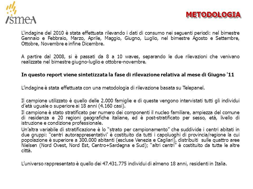 © 2005 ISMEA-Il mercato dei prodotti floricoli Job 6300 26/36 CENTRO + SUD Nota: nel grafico sono riportati gli andamenti percentuali del 2005, del 2006, del 2007 e del 2008 rispetto al 2004 ITALIA: EVOLUZIONE DELLA SPESA STIMATA TOTALE FIORI E PIANTE Variazioni % 2005, 2006, 2007, 2008, 2009, 2010 e 2011 vs 2004 (milioni di euro) Nota: Per i periodi di giugno e luglio 08, 09, 10 e '11, ottobre e novembre '08, 09, 10 e '11 non è possibile calcolare la variazione % rispetto al 2004, in quanto negli anni precedenti il dato era riferito ai bimestri e non al singolo mese come è avvenuto a partire dal 2008.