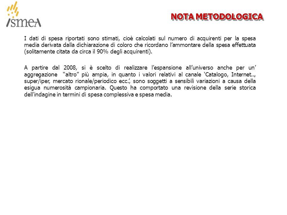 © 2005 ISMEA-Il mercato dei prodotti floricoli Job 6300 7/36 RISULTATI DELLA RICERCA