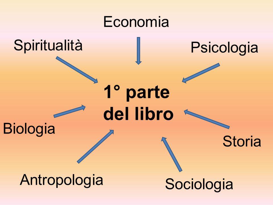 Economia Biologia Spiritualità Psicologia Antropologia Sociologia Storia 1° parte del libro