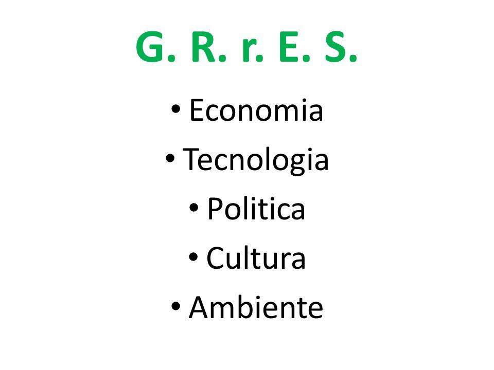 G. R. r. E. S. Economia Tecnologia Politica Cultura Ambiente