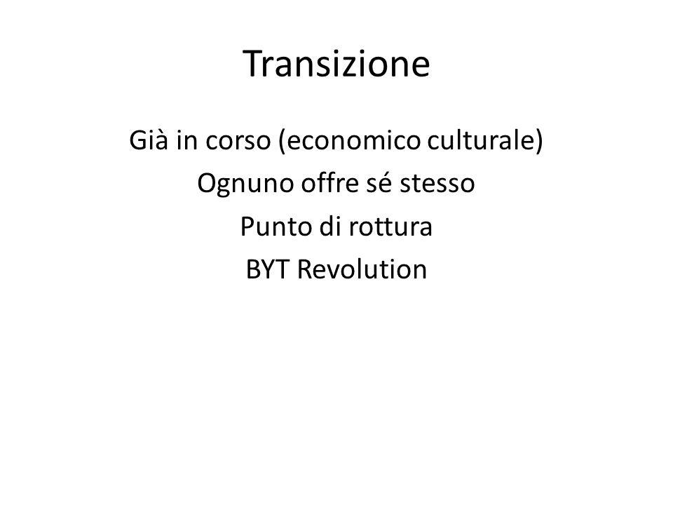 Transizione Già in corso (economico culturale) Ognuno offre sé stesso Punto di rottura BYT Revolution