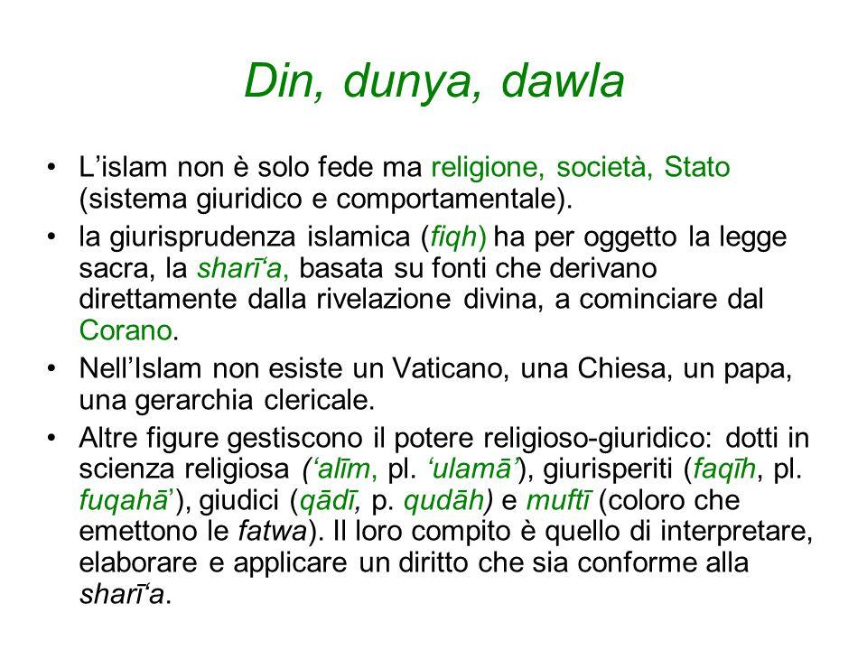 Il Corano è increato, consustanziale a Dio (esiste un archetipo divino, la umm al-kitāb) E' per i musulmani ciò che Cristo è per i cristiani: Dio non