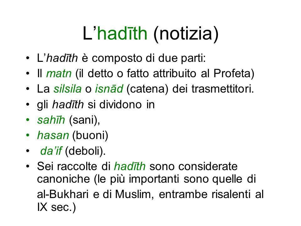 Le altre fonti del diritto La sunna è la tradizione, la regola di condotta. È l'insieme degli hadīth (detti e fatti del Profeta)