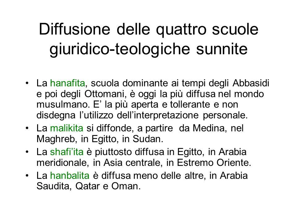 Le madhhab (le scuole) Il pensiero giuridico-teologico islamico si evolve suddividendosi in varie correnti di pensiero che danno origine a scuole (o r