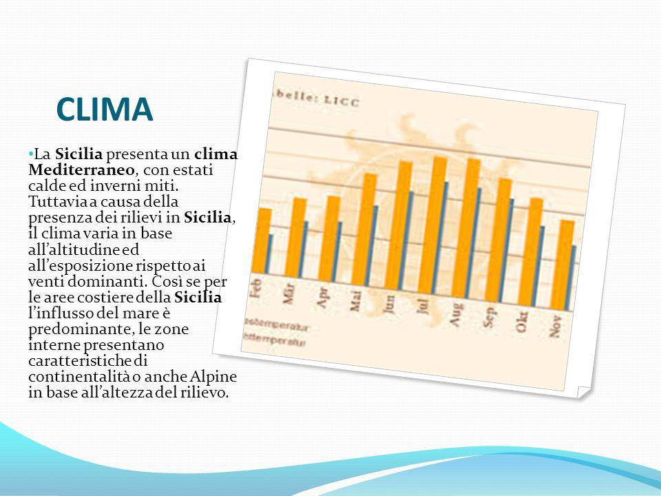 CLIMA La Sicilia presenta un clima Mediterraneo, con estati calde ed inverni miti.