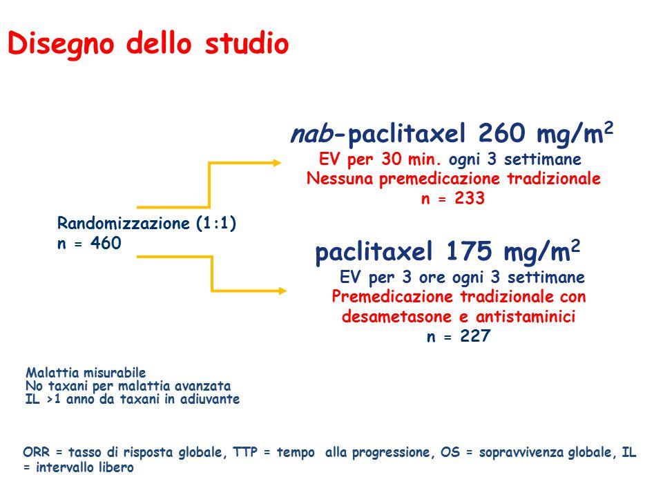 Disegno dello studio Randomizzazione (1:1) n = 460 nab-paclitaxel 260 mg/m 2 EV per 30 min.