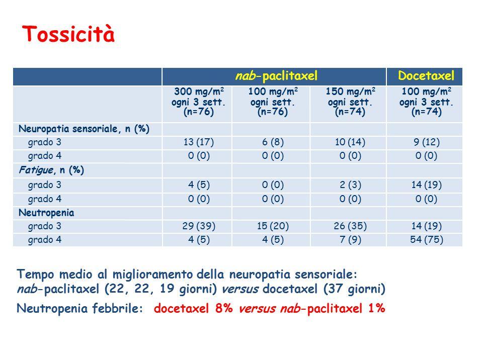 Tossicità nab-paclitaxelDocetaxel 300 mg/m 2 ogni 3 sett.