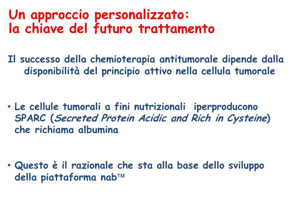 Benefici Clinici nel Carcinoma Mammario Metastatico Abraxane