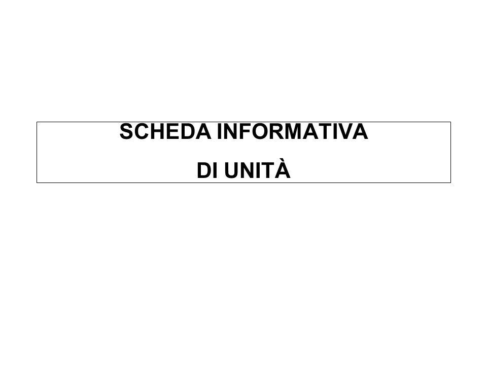 Livello esterno Livello logico Livello fisico Pc Dischi DataSaldoNomeCognome 15-07-200115000PaoloPietri 3-09-20019200 €FrancoBianchi 6-05-200130600 €LuciaRicci NomeCognomeIndirizzo SandraFerrariVia Pascoli, 3- Milano Marco TozziPiazza Diaz, 15- Torino AnnaColliVia Picasso, 31 – Modena C.C.Saldo 987/115000 € 532/99200 € 693/230600 € Codice Fiscale C.C.