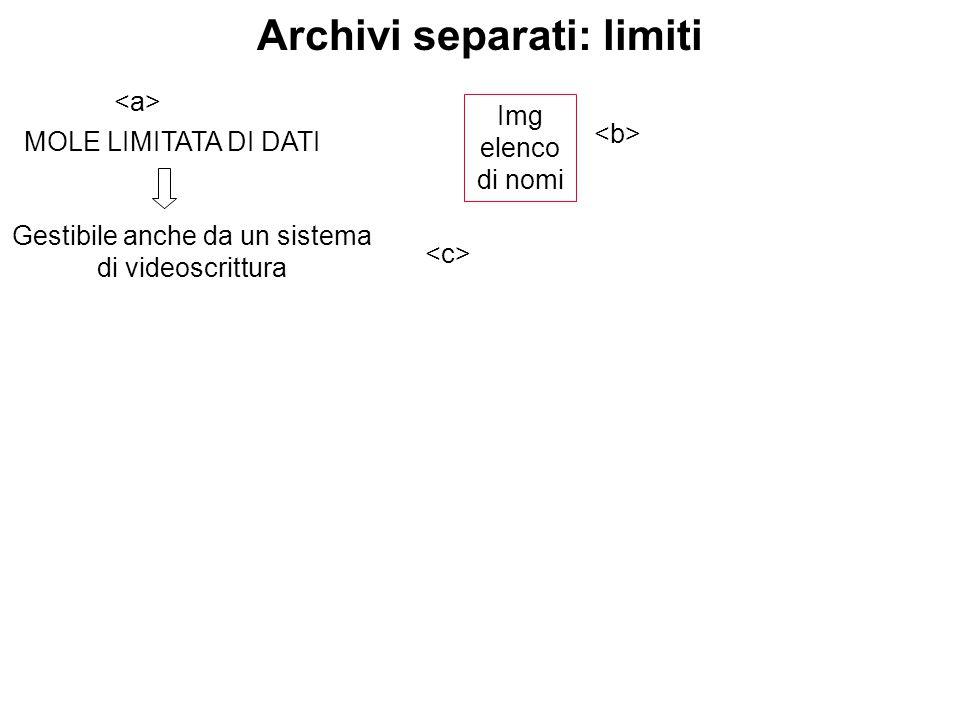 Archivi separati: limiti MOLE LIMITATA DI DATI Gestibile anche da un sistema di videoscrittura Img elenco di nomi